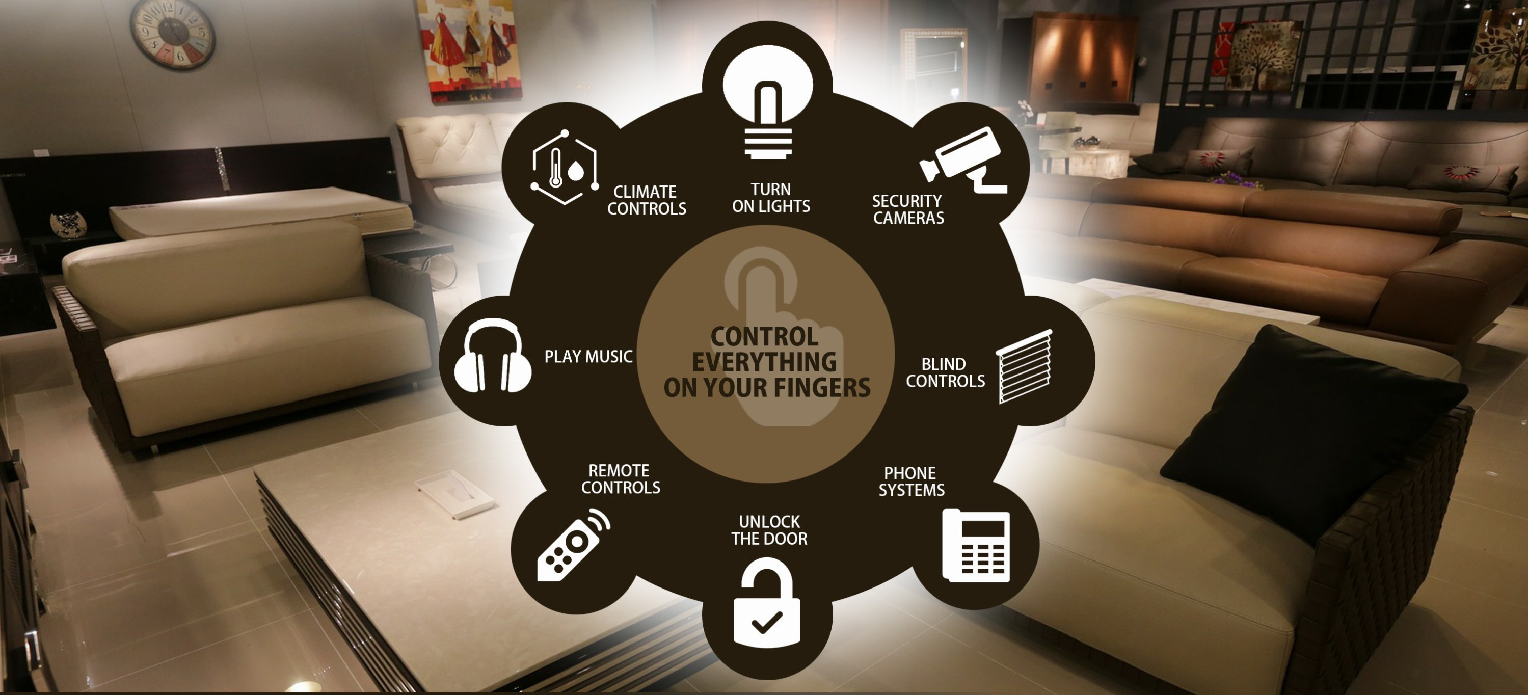 Changing Face Of Home Automation Solutions: What To Expect In 2015