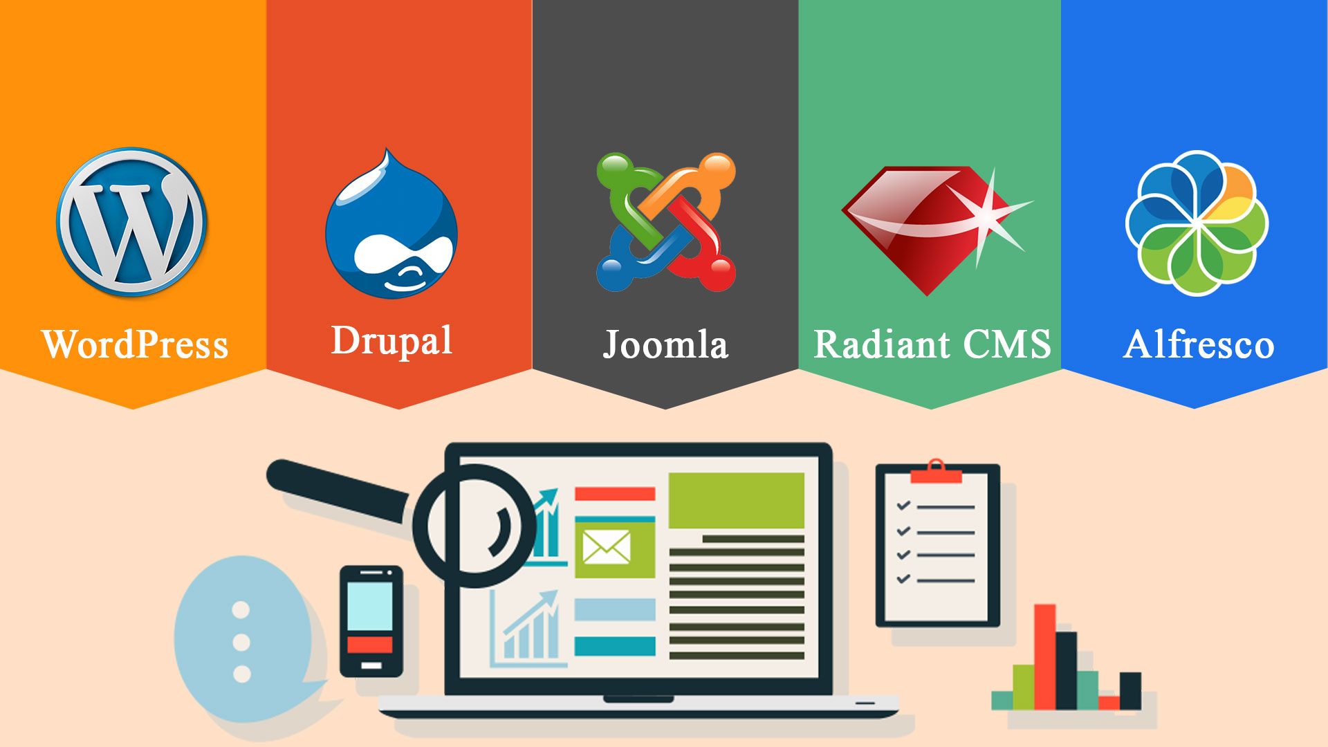 5 Best CMS Solutions For Your Business Website