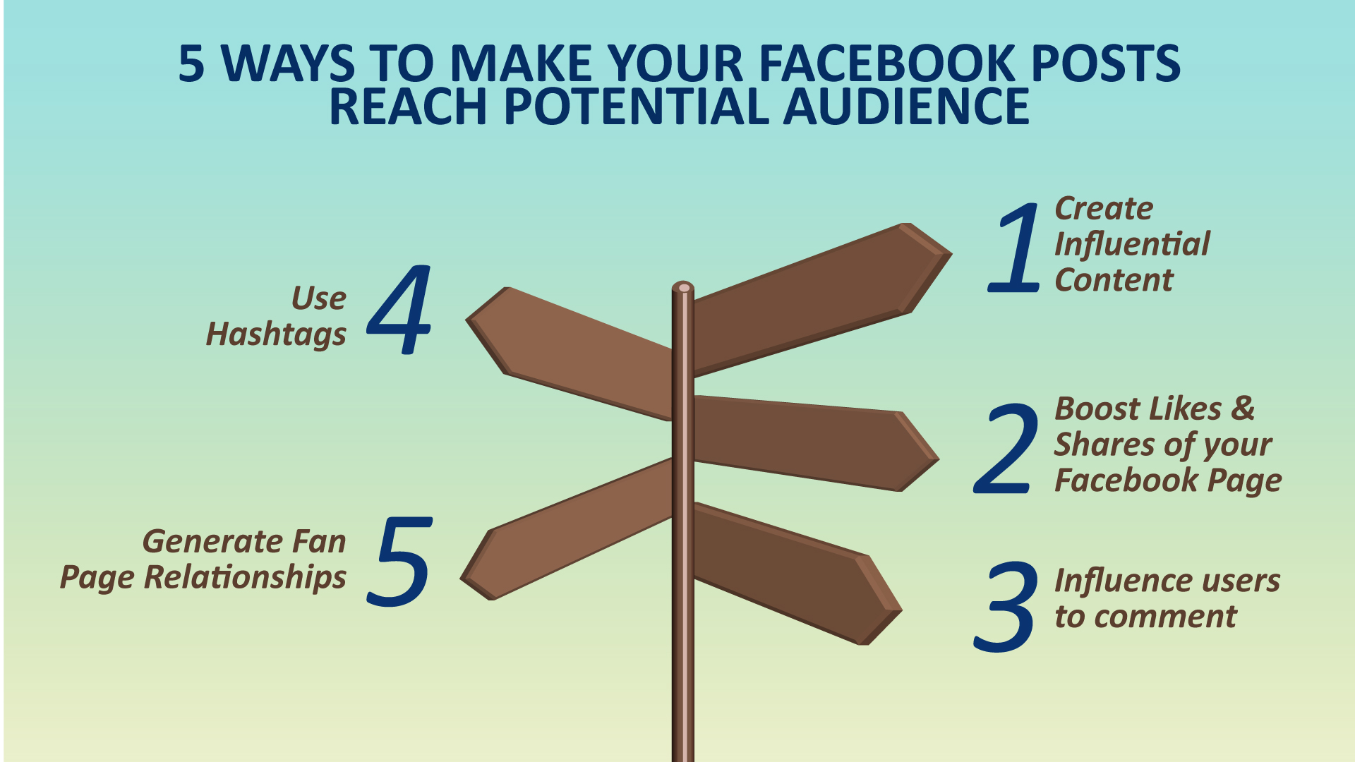 5 Ways To Make Your Facebook Posts Reach Potential Audience