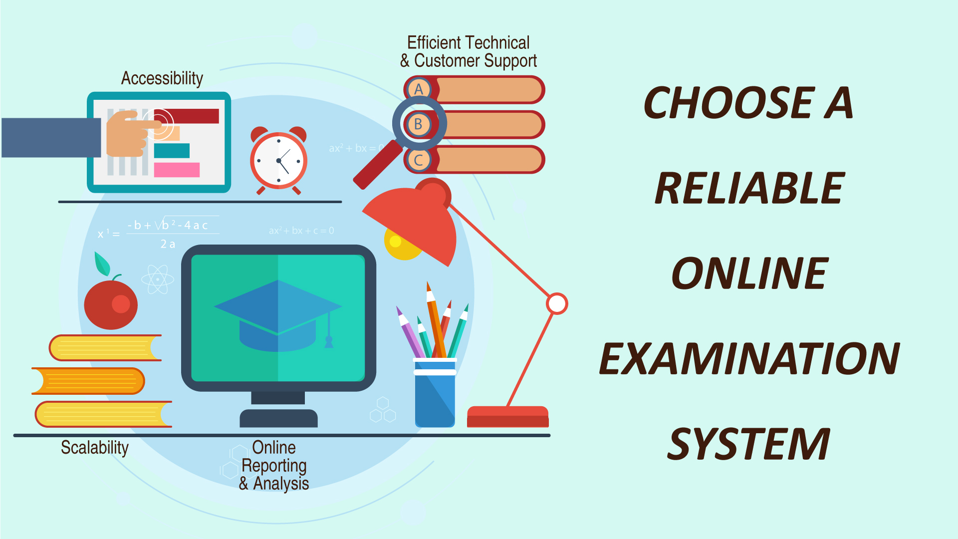Choose A Reliable Online Examination System