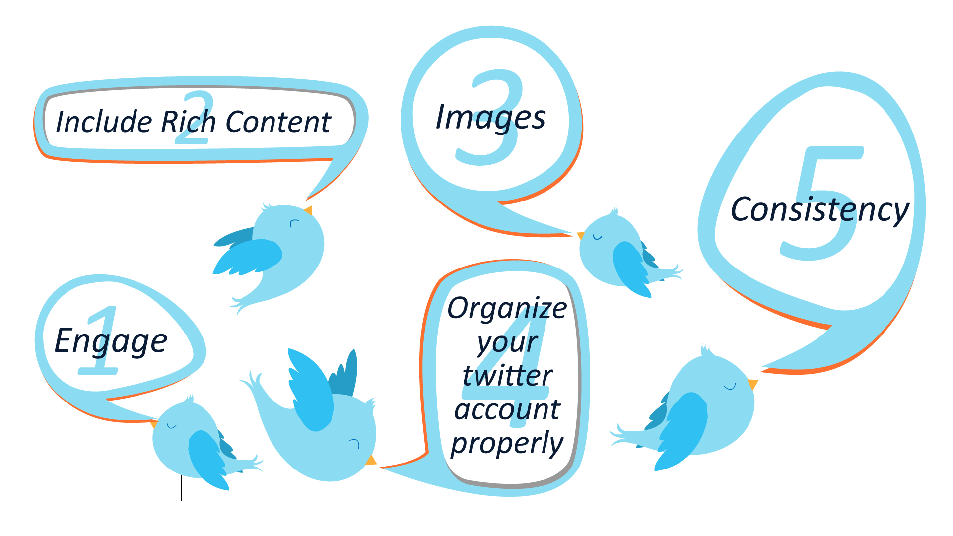 5 Twitter Tactics For Brand Recognition