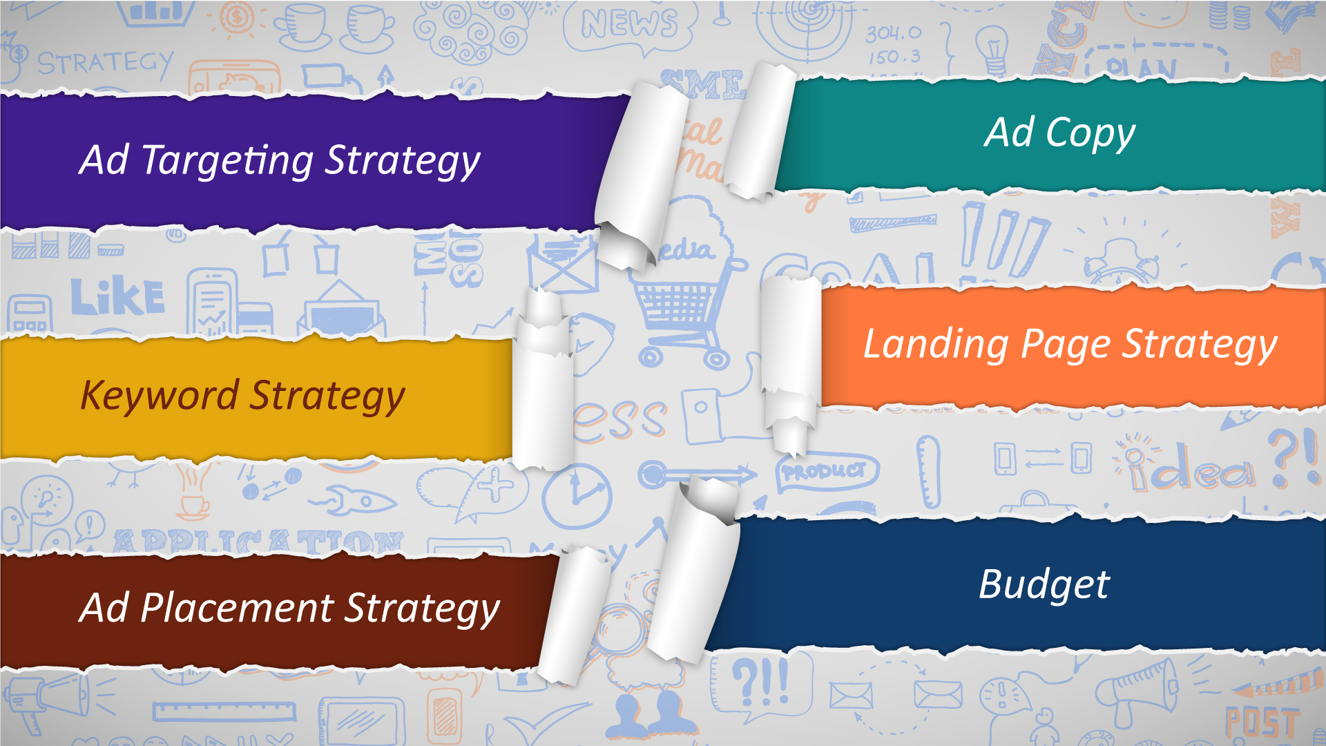 Strategies To Be Followed To Launch A Successful Adwords Campaign