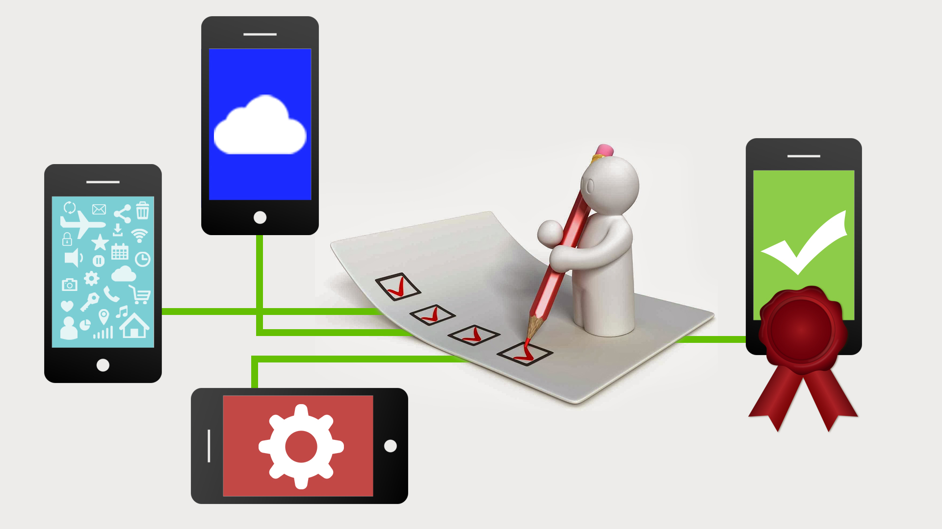 7 Significant Tips for Mobile App Testing