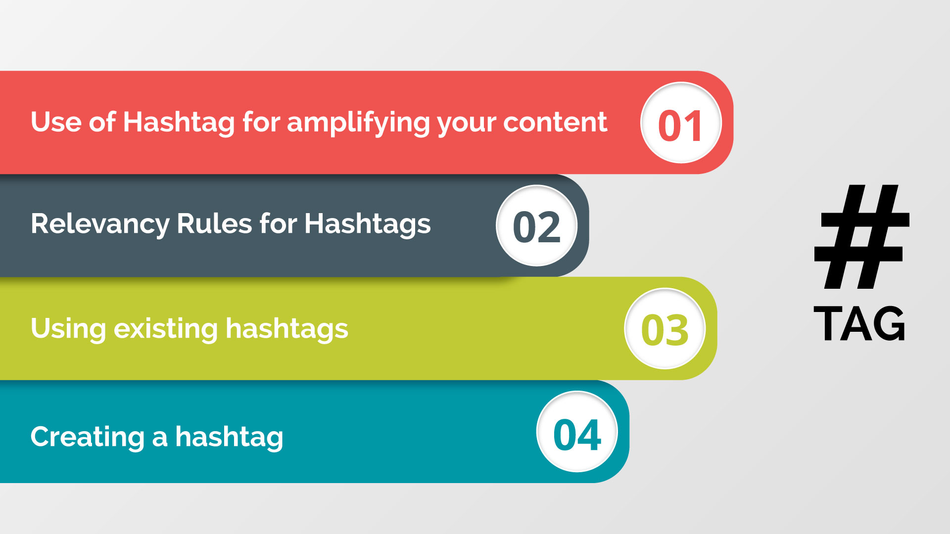 Using Hashtags for Better Content Marketing