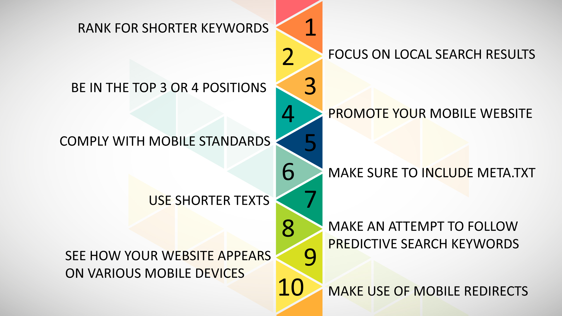 10 Things to Consider to Optimize the Website for Mobile search
