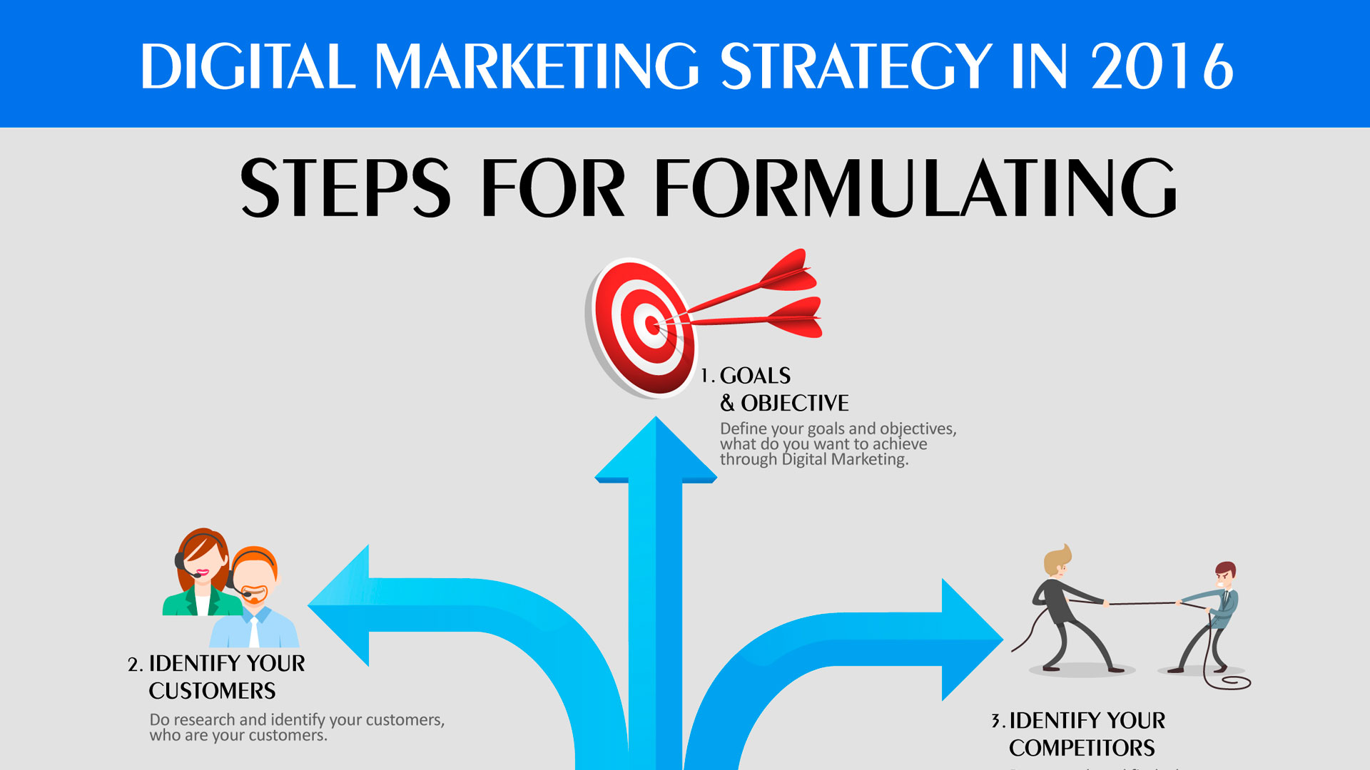 Infographic-on-Digital-Marketing-Strategy-in-20161.jpg
