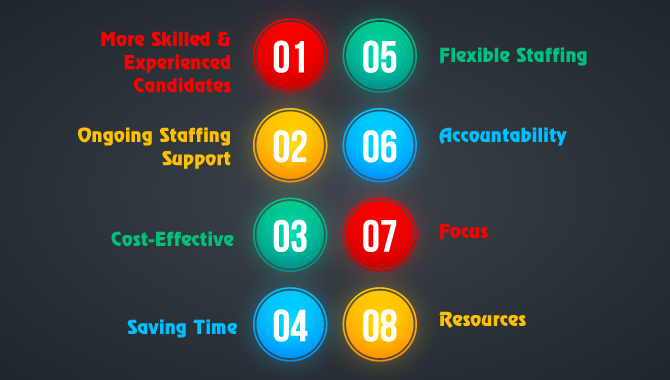 What Are the Benefits of IT Staffing Agencies?