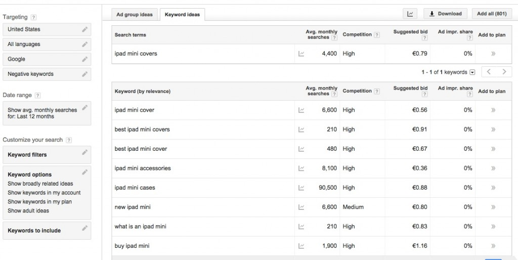 Google Adwords Keyword Results page