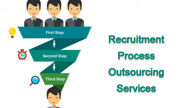 How Recruitment Process Outsourcing Services Provider Can Revamp Your Business