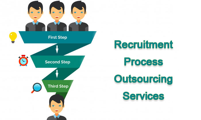 How Recruitment Process Outsourcing Services Provider Can Revamp Your Business (Guest Post)